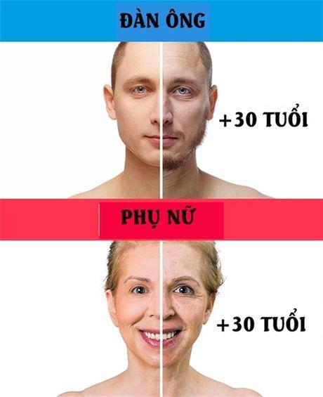 7 bi mat ve co the cua phai manh ma chung ta chua he biet - Anh 1