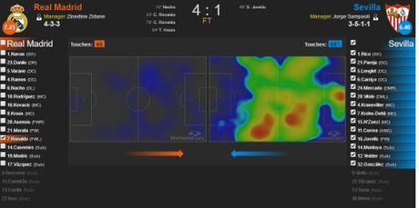 Ngay ca khi sa sut, Ronaldo van khien the gioi chu y - Anh 3