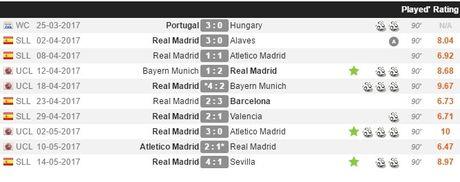 Ngay ca khi sa sut, Ronaldo van khien the gioi chu y - Anh 4