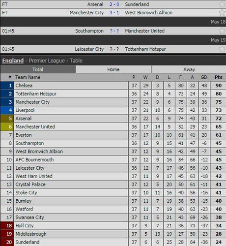 Man City vui dap West Brom 3-1 - Anh 1