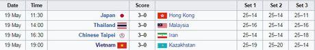 U23 Viet Nam dung Thai Lan o ban ket giai bong chuyen chau A - Anh 2