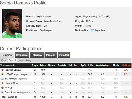 Giam doc cua Ajax ung ho Romero bat tran chung ket Europa League - Anh 2