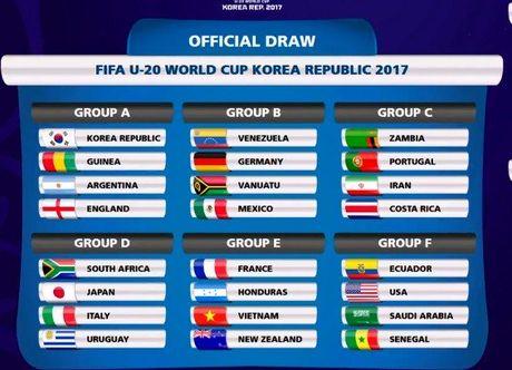 U20 World Cup 2017 va nhung dieu can biet - Anh 1