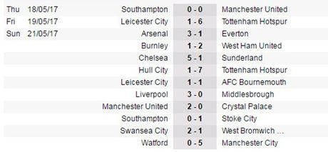 Josh Harrop ra mat hoan hao, Man Utd 'ket lieu' Palace sau 20 phut - Anh 4