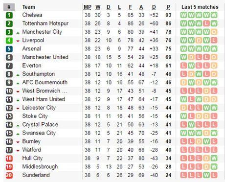 Josh Harrop ra mat hoan hao, Man Utd 'ket lieu' Palace sau 20 phut - Anh 5