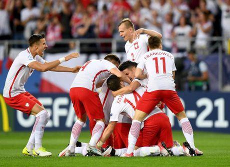 Chum anh: U21 Ba Lan thoat hiem ngoan muc tren cham 11m - Anh 2