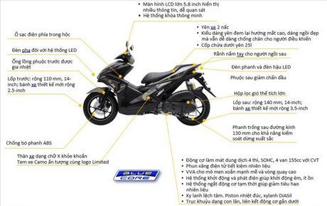 'Soi' Yamaha NVX 155 Camo moi gia 52,7 trieu tai VN - Anh 9