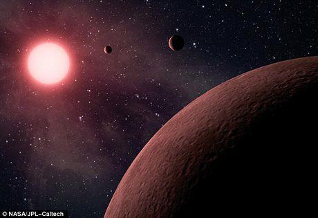 Tau Kepler phat hien them 10 noi co the co su song trong vu tru - Anh 1