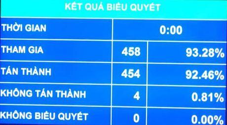 Chi boi thuong thiet hai tinh than cho nguoi than khi nguoi bi oan da chet - Anh 1