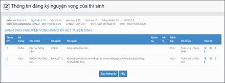 Huong dan thao tac thay doi nguyen vong tren online va mau giay - Anh 2