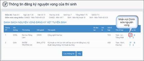 Huong dan thao tac thay doi nguyen vong tren online va mau giay - Anh 3