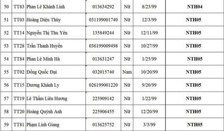 Diem ten 68 thi sinh dau tien trung tuyen Dai hoc Ngoai thuong nam 2017 - Anh 5