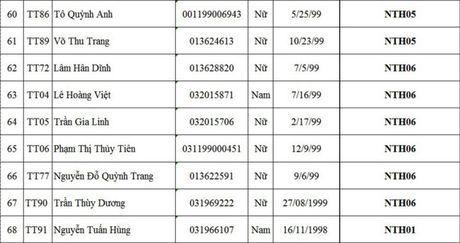 Diem ten 68 thi sinh dau tien trung tuyen Dai hoc Ngoai thuong nam 2017 - Anh 6