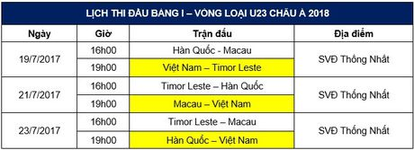 U22 Han Quoc: 'Chung toi se can than voi U22 Viet Nam' - Anh 2