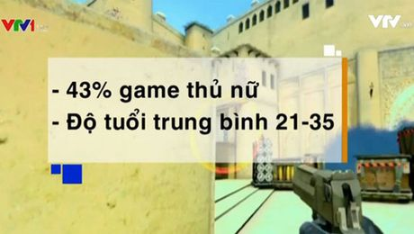 Ngac nhien voi ty le nguoi Viet thich choi game - Anh 1