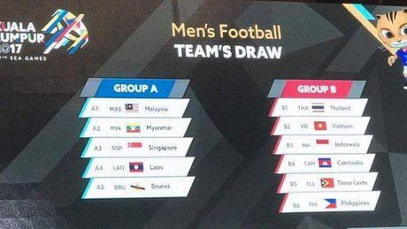 Luis Milla: 'Ga tho han' giup U22 Indonesia tao bat ngo tai SEA Games - Anh 2