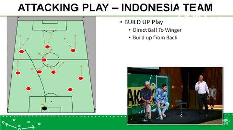 Luis Milla: 'Ga tho han' giup U22 Indonesia tao bat ngo tai SEA Games - Anh 3