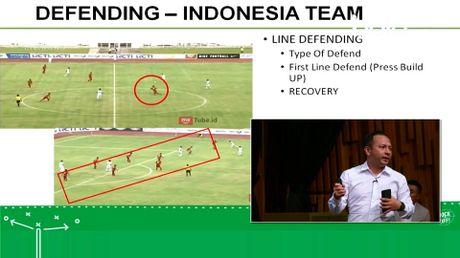 Luis Milla: 'Ga tho han' giup U22 Indonesia tao bat ngo tai SEA Games - Anh 4