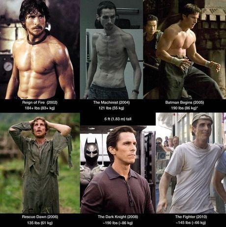 Tai tu 'Batman' Christian Bale lai tang can cho phim moi - Anh 2