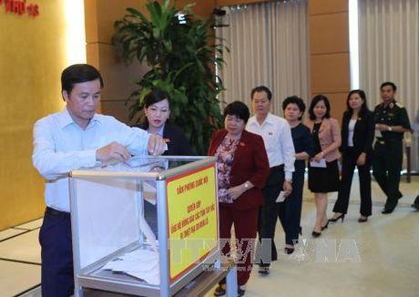 Uy ban Thuong vu Quoc hoi se chat van Bo truong Bo Xay dung - Anh 2