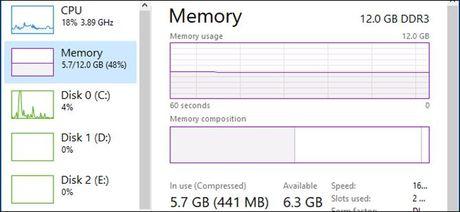 "Tim hieu ve tinh nang ""nen bo nho"" trong Windows 10 - Anh 1"