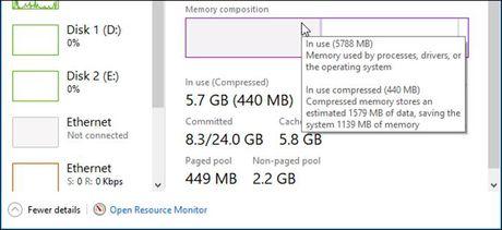 "Tim hieu ve tinh nang ""nen bo nho"" trong Windows 10 - Anh 4"