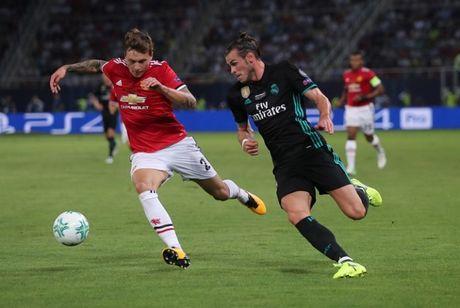 The thao 24h: MU dam phan mua Gareth Bale sau tran Sieu cup chau Au - Anh 1