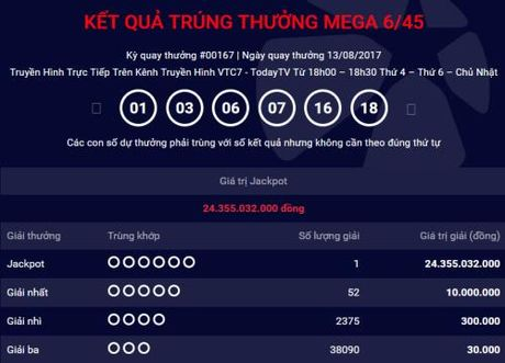 Ve trung Jackpot Mega 6/45 tri gia 24 ty phat hanh tai Tp. Ho Chi Minh - Anh 1