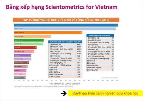 Xep hang cac truong dai hoc: Chi mang tinh chat tham khao? - Anh 2