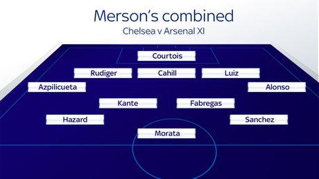 Doi hinh ket hop Chelsea - Arsenal: Cu soc 10+1 - Anh 1