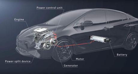 Toyota va cong nghe xanh Hybrid dan buoc tuong lai - Anh 4