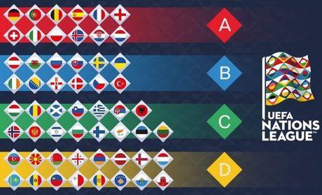 UEFA Nations League va giac mo giai dau hap dan ngang EURO - Anh 1
