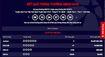Xổ số Vietlott ngày 8/10: Jackpot 24 tỷ vẫn chưa có người 'ẵm'