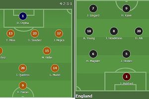 Đội hình ra sân, danh sách cầu thủ trận Colombia vs Anh hôm nay