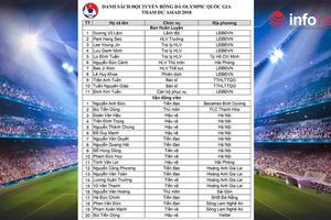 Danh sách chính thức 20 cầu thủ dự Asiad 2018: Thầy Park chọn Bùi Tiến Dũng, loại Văn Lâm
