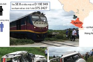 Ô tô chở gia đình về quê ăn rằm va chạm tàu hỏa, 4 người thương vong
