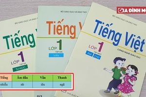 Cách phiên âm đánh vần Tiếng Việt theo sách Công nghệ Giáo dục lớp 1