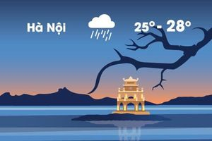 Thời tiết ngày 17/9: Hà Nội giảm 7 độ C, mưa dông cả ngày