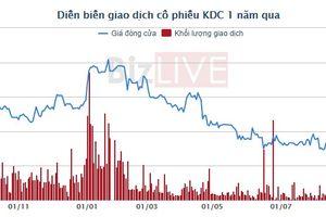 Vì sao lợi nhuận của Tập đoàn KIDO 6 tháng giảm 88% so với cùng kỳ?