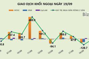 Phiên 19/9: Khối ngoại 'xả' hơn 2,6 triệu cổ phiếu BSR