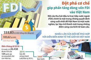 Đột phá cơ chế góp phần tăng dòng vốn FDI vào Việt Nam