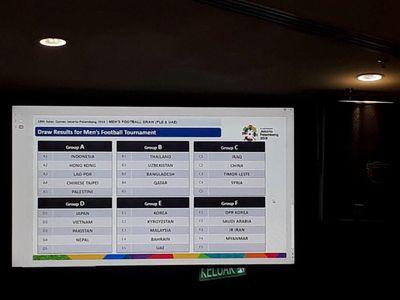 Chiều 25.7 tại Kuala Lumpur, Malaysia, LĐBĐ châu Á (AFC) đã chính thức tiến hành bốc thăm bổ sung 2 đội UAE và Palestine vào các bảng đấu có sẵn của môn bóng đá nam tại ASIAD 2018.